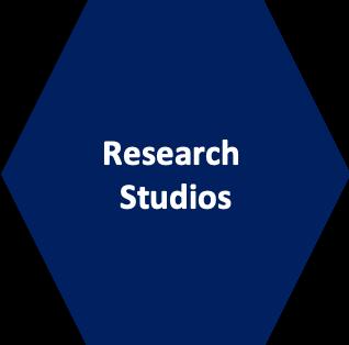 research_studios